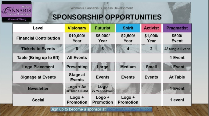 WCBD-sponsorship-rewards